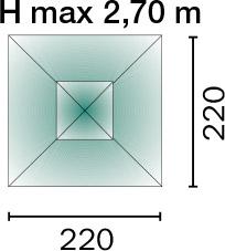 Dimensioni Ombrellone quadrato MAIORCA 2,20 x 2,20 m in alluminio, a baionetta