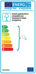 Classe Energetica Lampadine