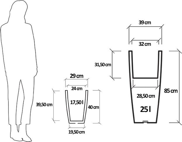 Dimensioni Fioriera da esterno in polietilene LAVANDA