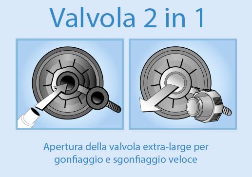 Materasso gonfiabile Intex comfort dura-beam con pompa interna