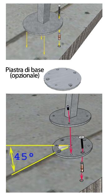 Base circolare 75°/90°