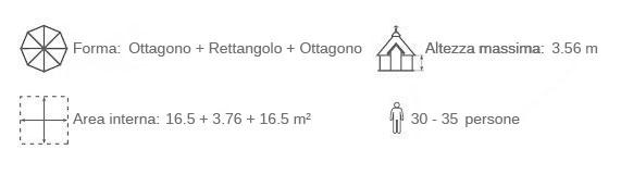 Dati tecnici casetta PERSEFONE