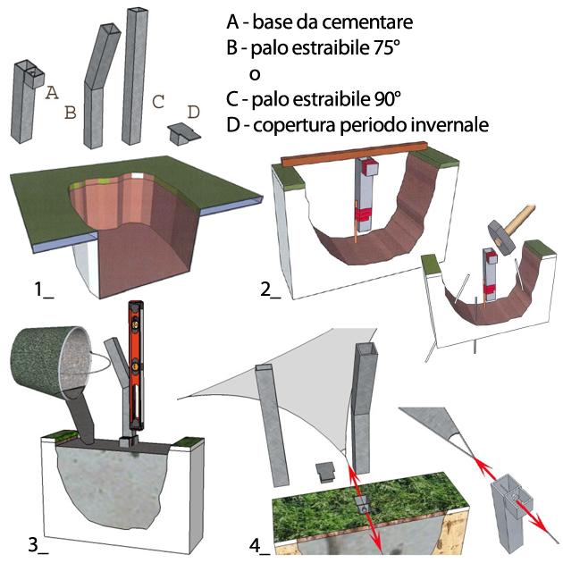 Palo Per Fissaggio Vele Parasole Ingenua E Accessori